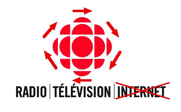 On tourne en rond sur internet à Radio-Canada