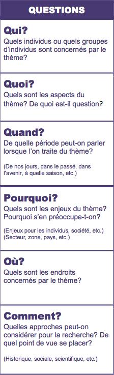 3QPOC-recherche